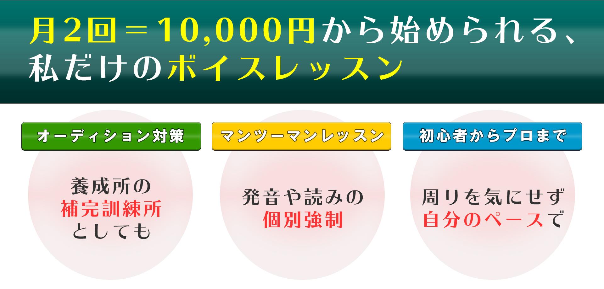 月2回、10,000円から始められるボイスレッスン